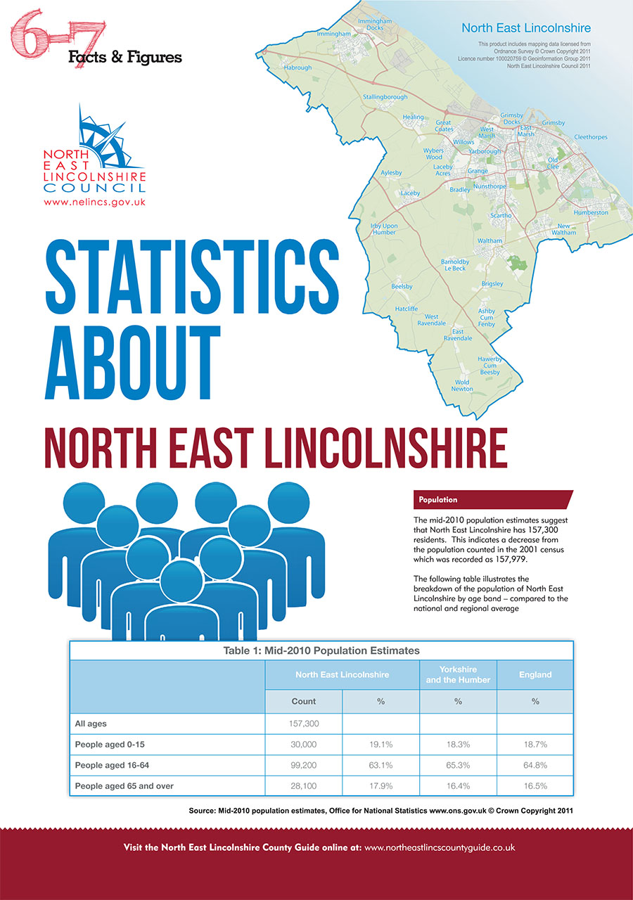 North East Lincolnshire County Guide 2014 page 6